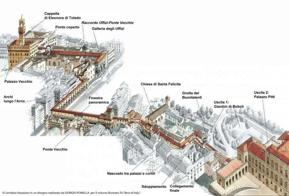 Il Corridoio Vasariano a Firenze