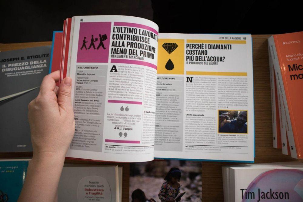 Il libro dell'economia della collana Grandi idee spiegate in modo semplice delle edizioni Gribaudo