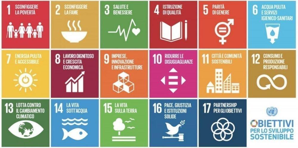 Gli obiettivi di sviluppo sostenibile dell'Agenda 2030 delle Nazioni Unite