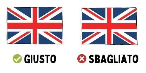Verso giusto e verso sbagliato per appendere la Union Flag britannica